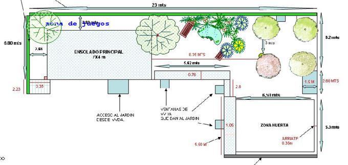 Empezar a crear mi jard n en segovia p gina 6 for Pagina para crear planos