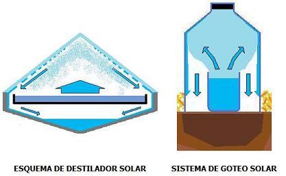 destilador-%20kondenskompressor.jpg