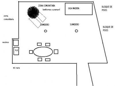 Mis Ideas Para El Diseño De La Terraza Qué Opináis